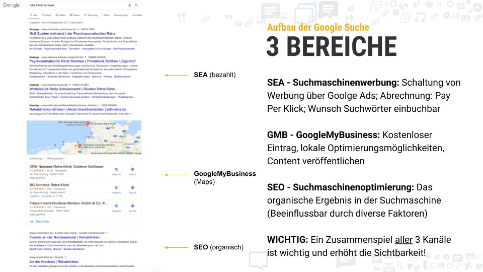 3 Bereiche Google Marketing Hybrid Strategie Online Marketing Seo Sea Suchmaschinenmarketing
