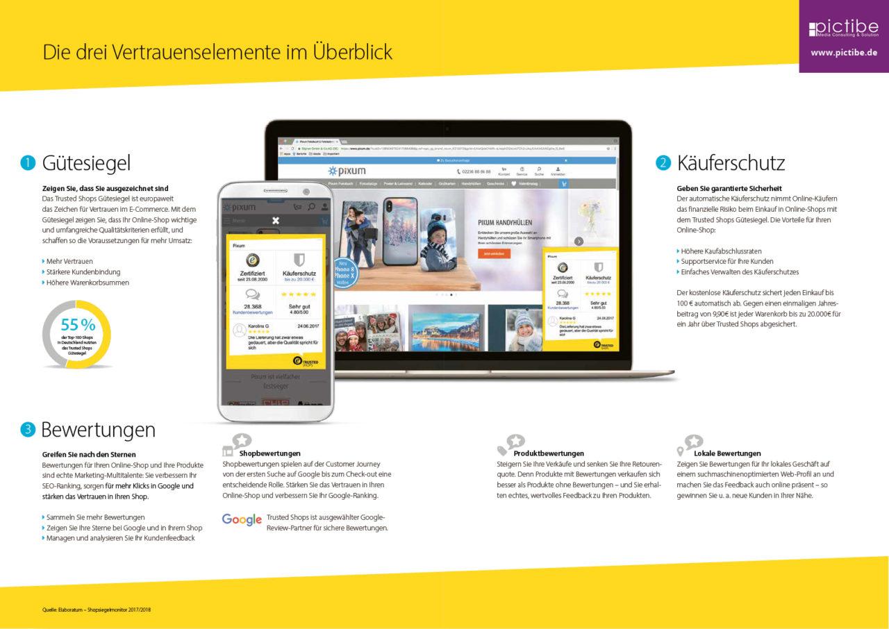 Trusted Shops Siegel Information Kaueferschutz Rechtstexter Bewertungen Onlineshop 3