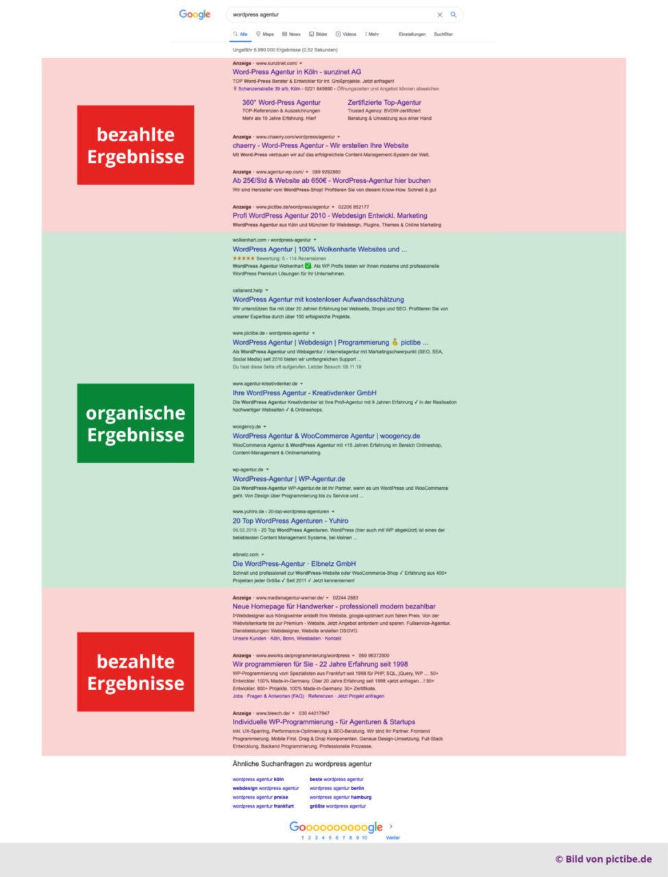 Vergleich Seo Vs Sea Ppc Suchmaschinenoptimierung Suchmaschinenwerbung Suchmaschinenmarketing Vorteile Nachteile