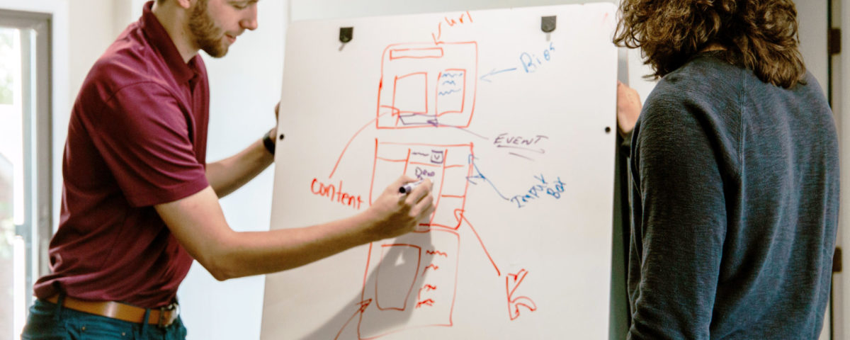 Online Marketing Funnel Conversion Optimierung Landingpage Leadpages Salespages
