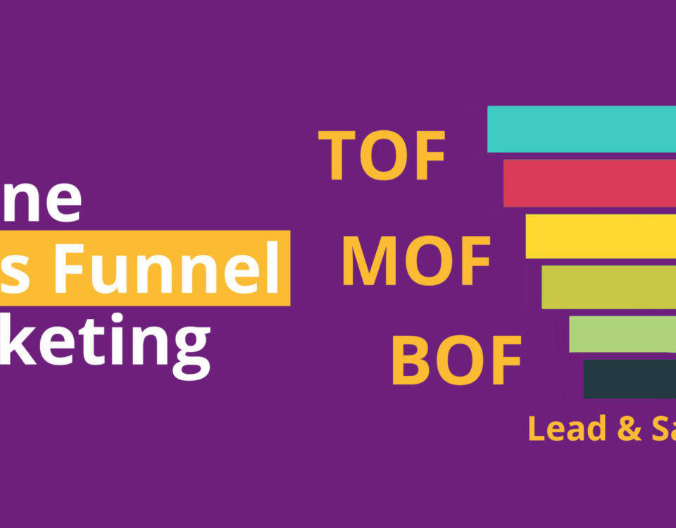 Online Sales Funnel Marketing Tof Mof Bof
