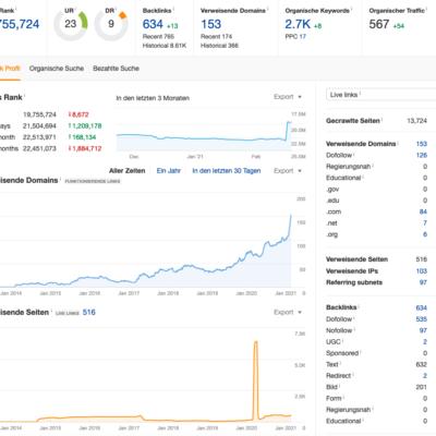 Seo Ranking Verbessern Suchmaschinenoptimierung Agentur
