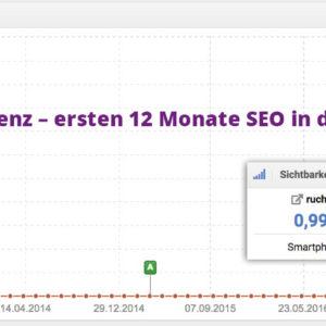 Seo Schweiz Suchmaschinenoptimierung Zuerich Seo Agentur Optimierung Suchmaschinen Basel