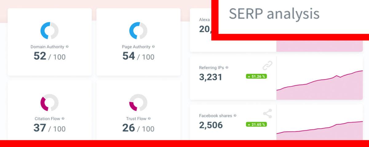Serpwatcher Seo Ranking Check Herausfinden Analysieren Onlinemarketing Tool